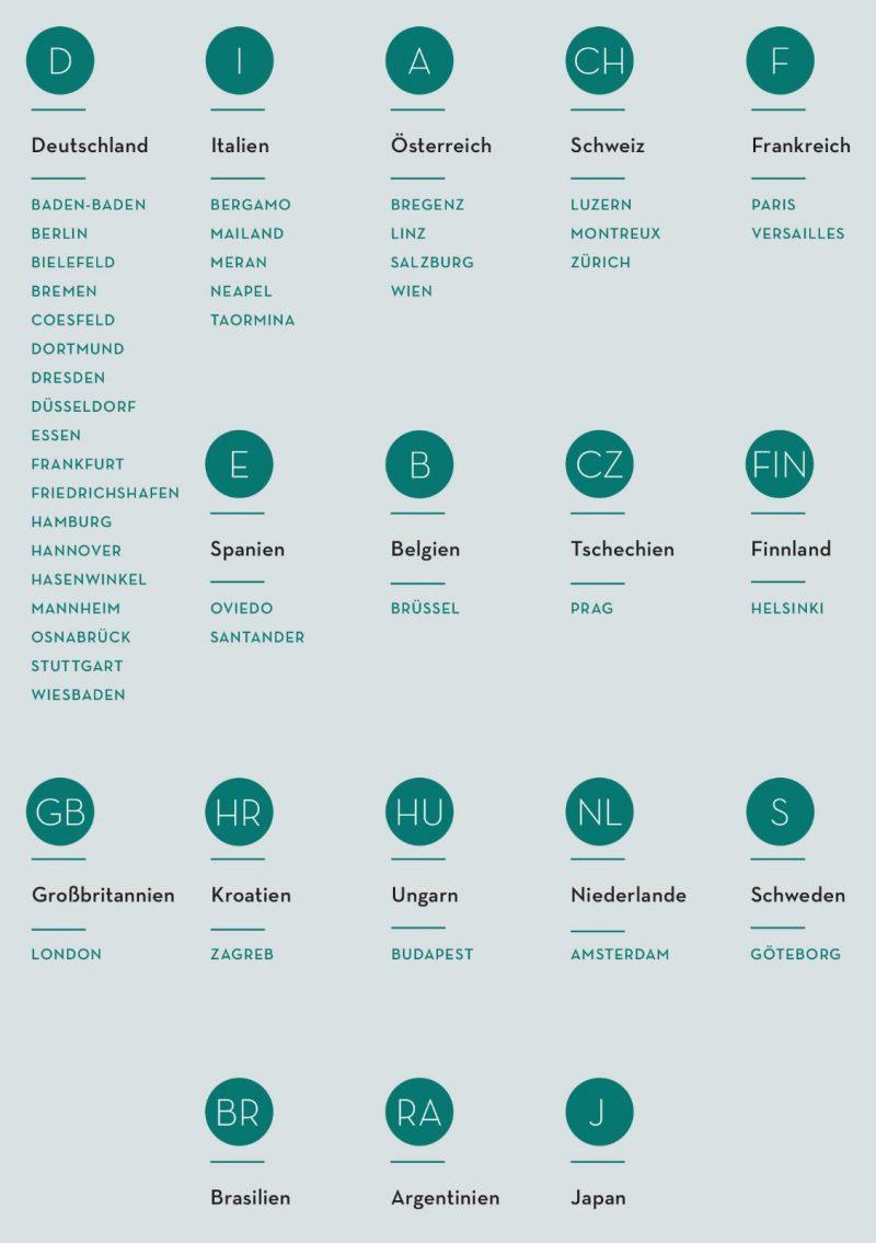 Infografik Reisen weltweit